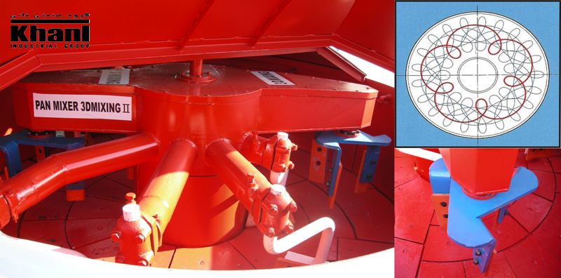 Pan Mixer TWIN 3D MIXING